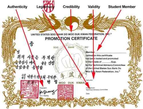 Marked_Up_Gup_Certificate-tu2-c_800x611