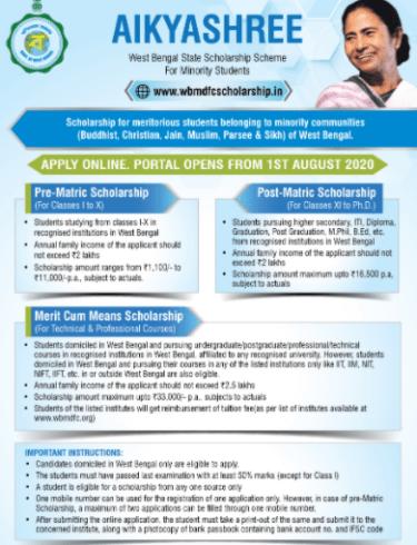 aikyashree-scholarship
