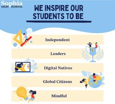 Sophia High School Inspiring Students