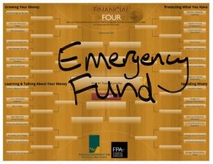 march madness, bracket, financial four, final four, sophisticated spender