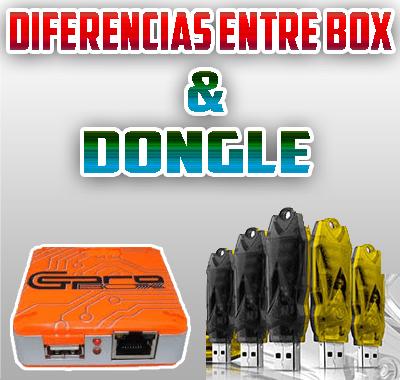 Diferencia entre Box y Dongle