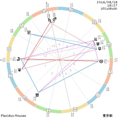 chart_201608181827