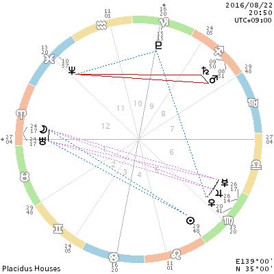 chart_201608222050