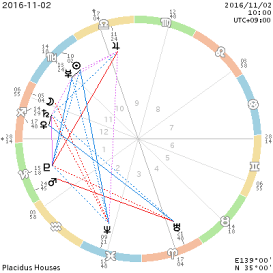 2016-11-02