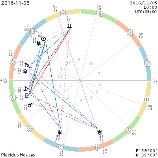 2016-11-05
