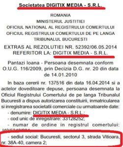 digitix-adresa