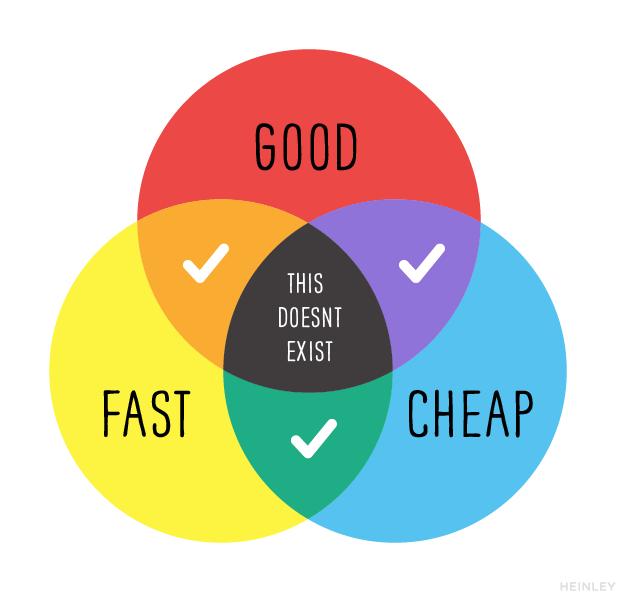 Nu exista ieftin si bun