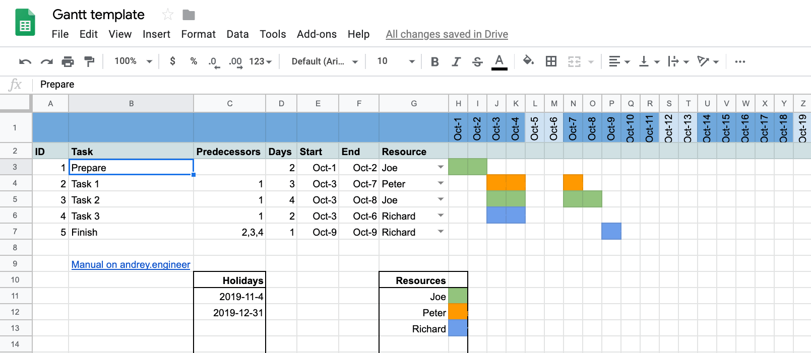 Chart summary is disabled for charts with more than 200 rows. Free Gantt Chart Template Like Ms Project For Google Sheets Or Excel Andgineer Andrey Sorokin Engineer