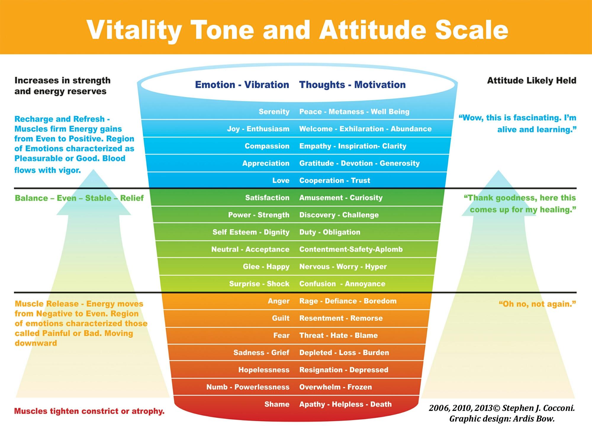 Raising Our Vibration Sorora Mystica