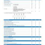 Couples serrage Renault 4 (4L) moteur Cléon : moteur, culasse, roues, trains, boite de vitesse...