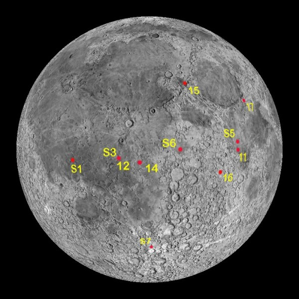 Moon: Slideshow of Landing Sites and Pictures Dataset ...