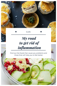 inflammation food