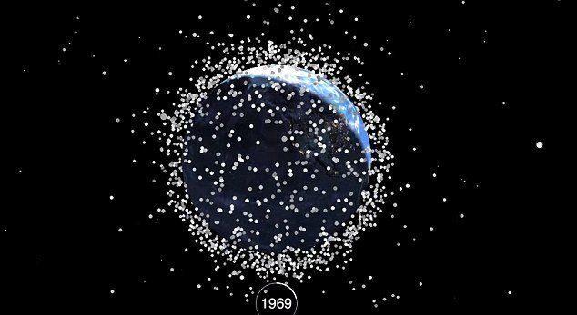 søppel verdensrommet