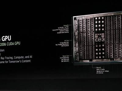 NVIDIA presenta Turing, su nueva arquitectura