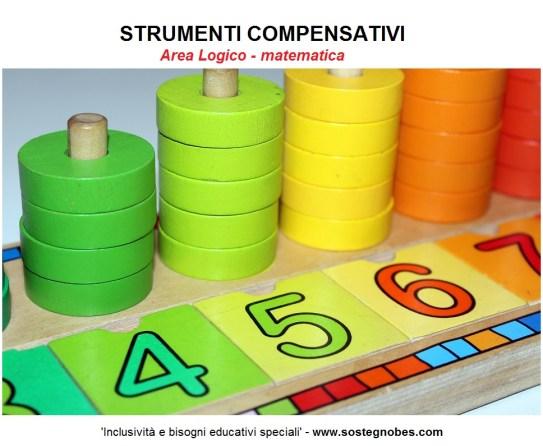 strumenti compensativi MATE