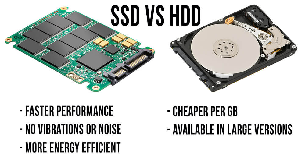 Differences SSD vs HDD Comment Cloner un HDD vers un SSD sous Windows 10 gratuitement