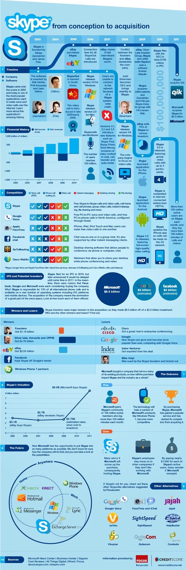 Skype-Infografik.jpg