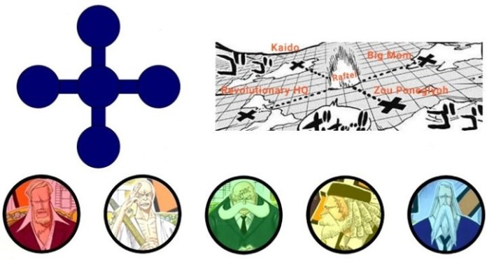 THE FINAL ROAD PONEGLYPH! – DRAGON, ROGER AND THE WORLD GOVERNMENT!