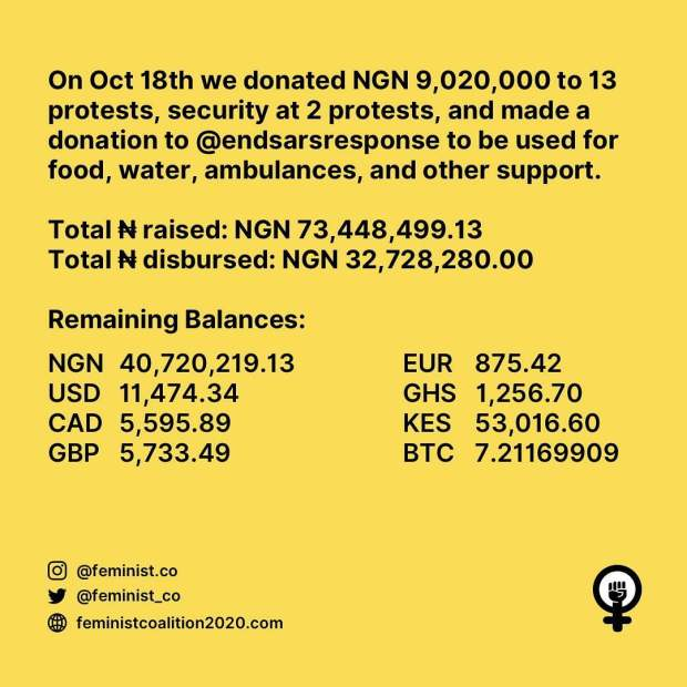 donations for #endsars protest