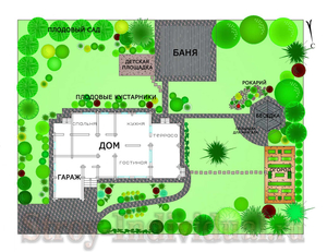 ландшафтный дизайн фото схемы 6