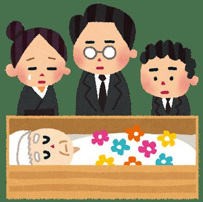 一日葬の流れ 出棺