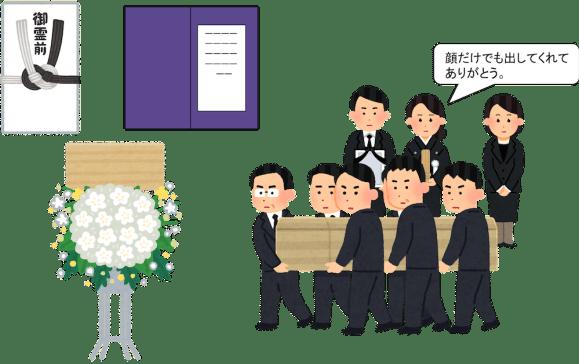 親戚の葬式