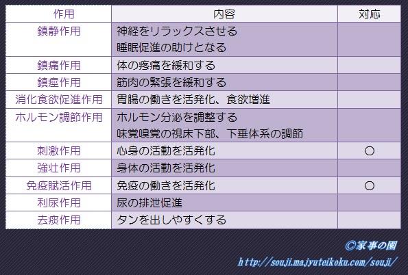 1-5心身への作用