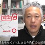 大西つねき氏の週刊動画コラム(保存)から:■vol.8_2018.1.8:政府の借金=お金の発行