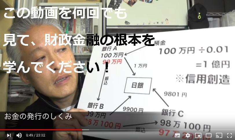 大西つねき氏の週刊動画コラム(保存)から:■vol.7_2017.12.25:お金の発行のしくみ
