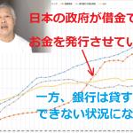 「日本病の正体(3)」大西つねきの週刊動画コラムvol.66_2019.2.25・・・土地問題だった、、、