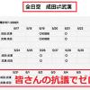必殺「蜂球」で日本国民の敵に立ち向かう「ニホンミツバチの抗議」の力
