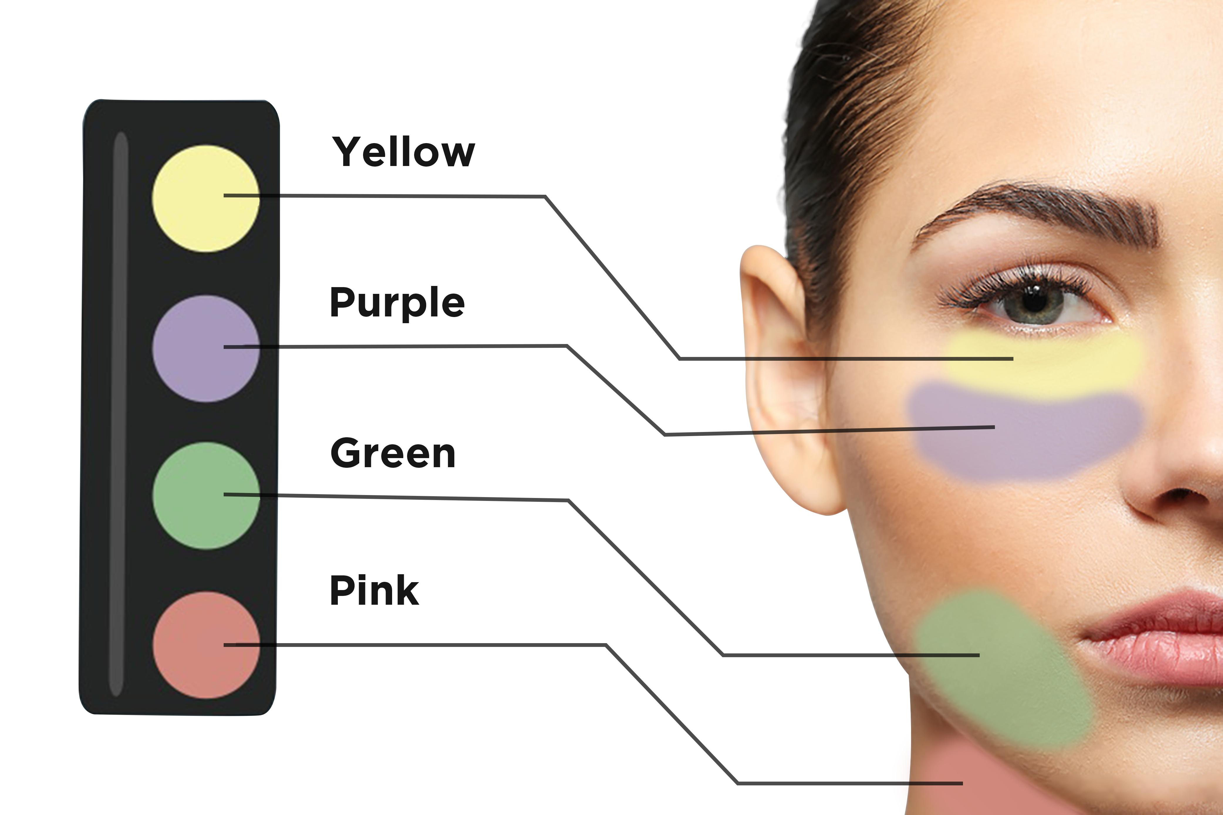 colour correction chart