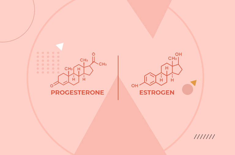The Need For Increasing Progesterone