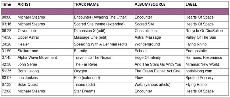 COLOR OF SPACE tracklist