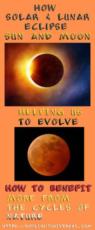 #Solar #Eclipse #Lunar #Eclipse