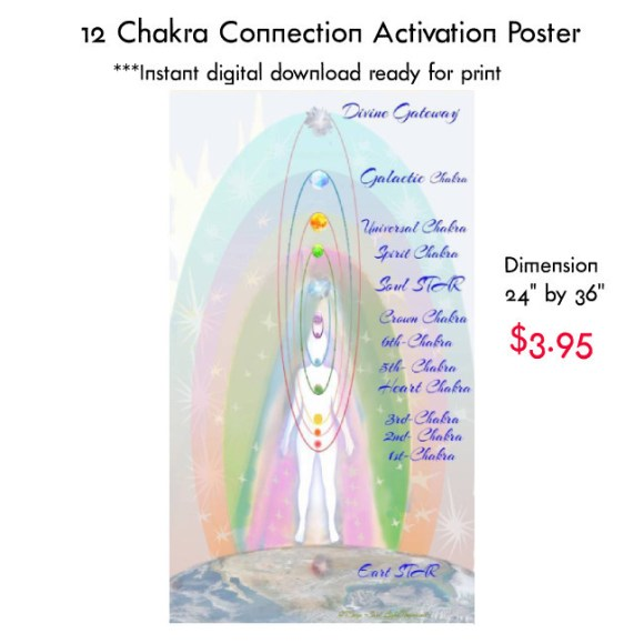 #12_#Chakra_#Connection_#Poster