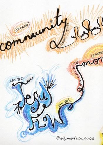 jesus flow community
