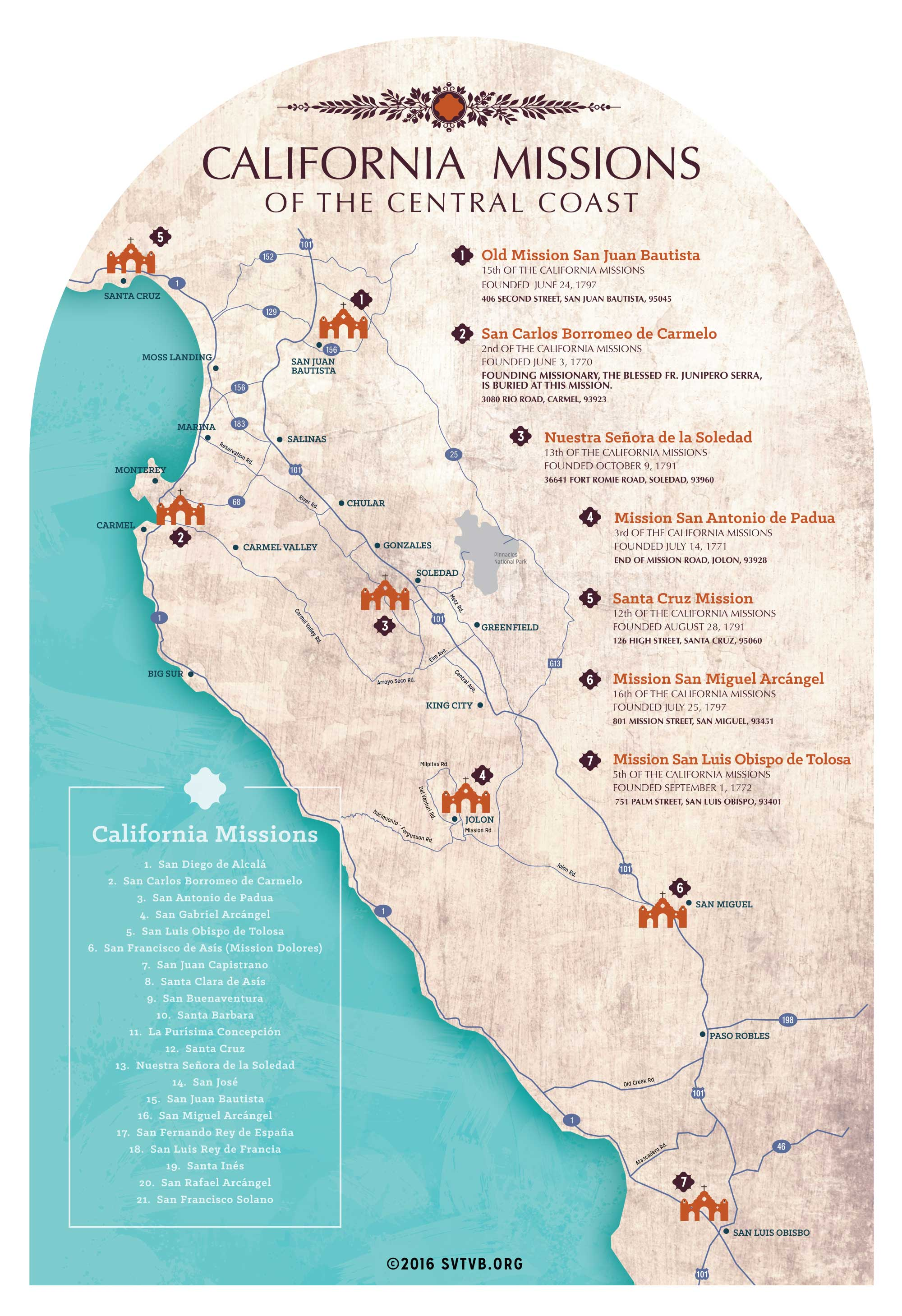 California Missions Of The Central Coast