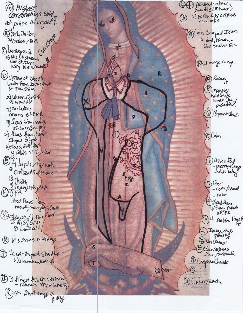 Our Lady Guadalupe with explanations