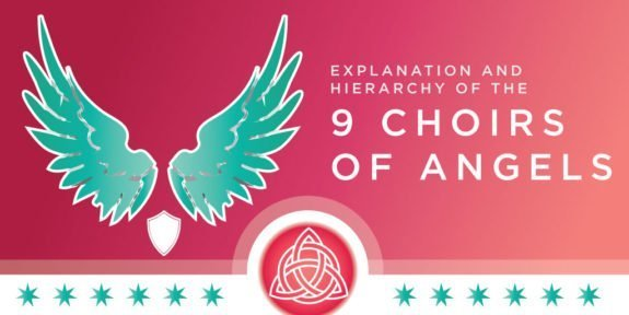 Explanation of the 9 Choirs of Angels