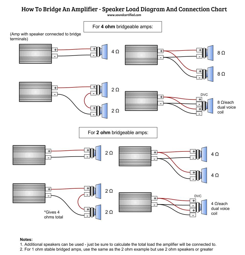 Kicker L7 2 Ohm Subs Wiring Diagram Dvc