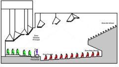 Sistema según zona de cobertura. Vista en corte