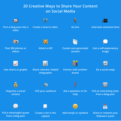 20 Creative Ways to Share Your Content on Social Media