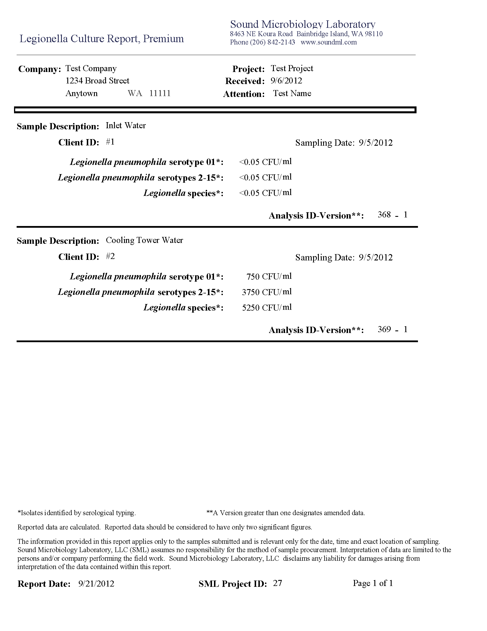 Lab Results And Reports