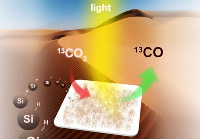dioxid de carbon, combustibil, monoxid de carbon