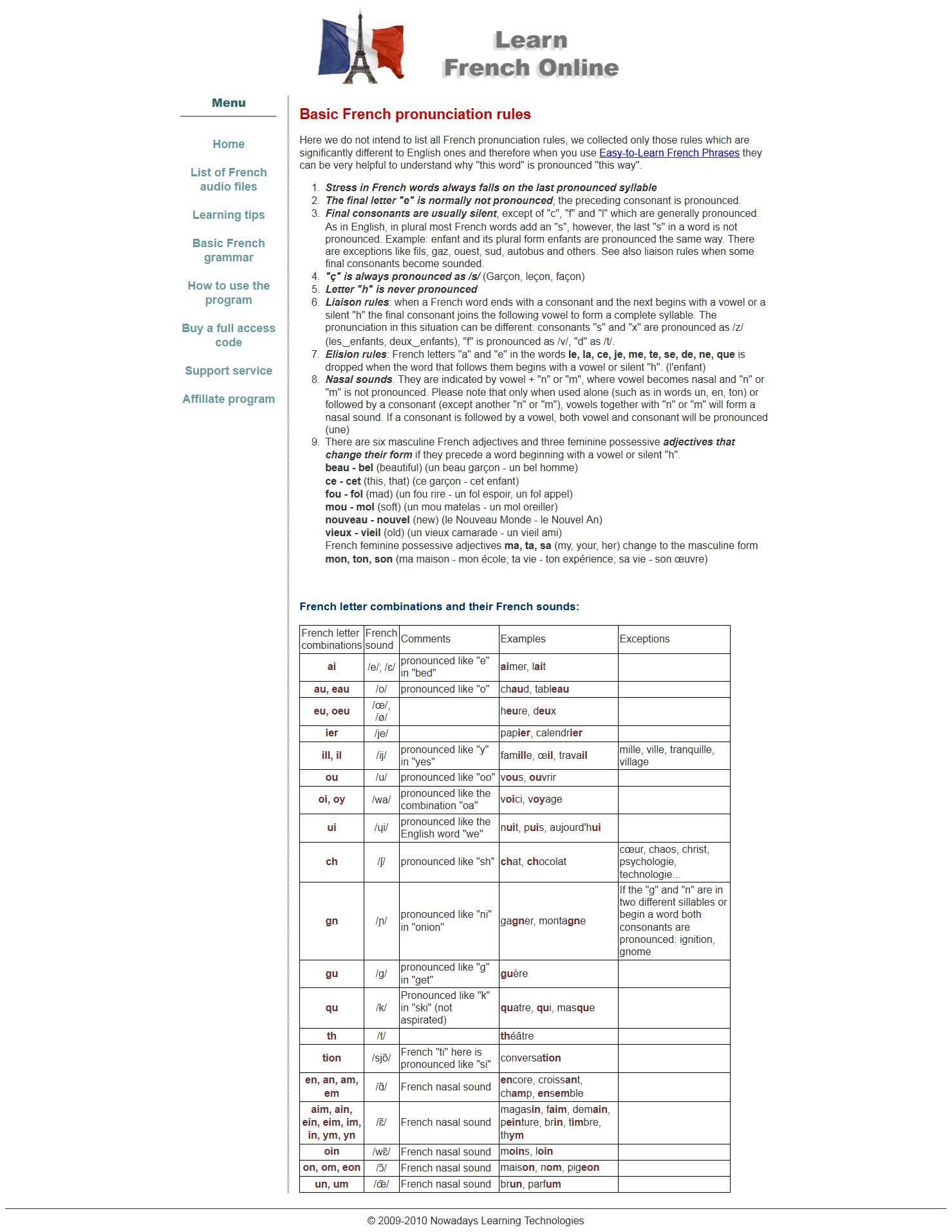 Basic French Pronunciation Rules