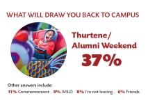WU-Senior-Survey-Back-to-Campus-new