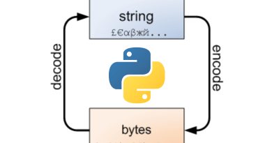 Python REST API with Flask - Part 2 - File upload and static