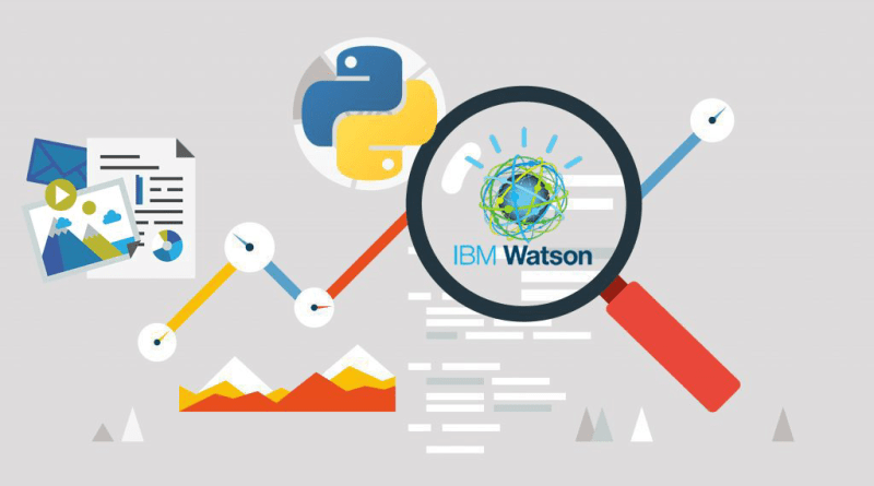 IBM NLU – Online Product Reviews Sentiment Analysis with Python