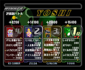 Then you see the results screen. Each player's got a lot of bonuses...